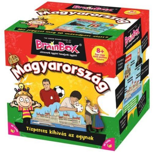 BrainBox - Magyarország